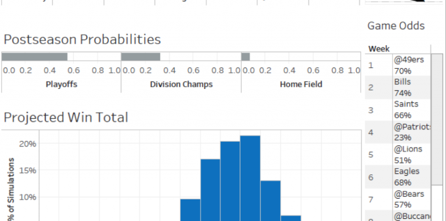 Tableau – Data Column | Institute for Advanced Analytics